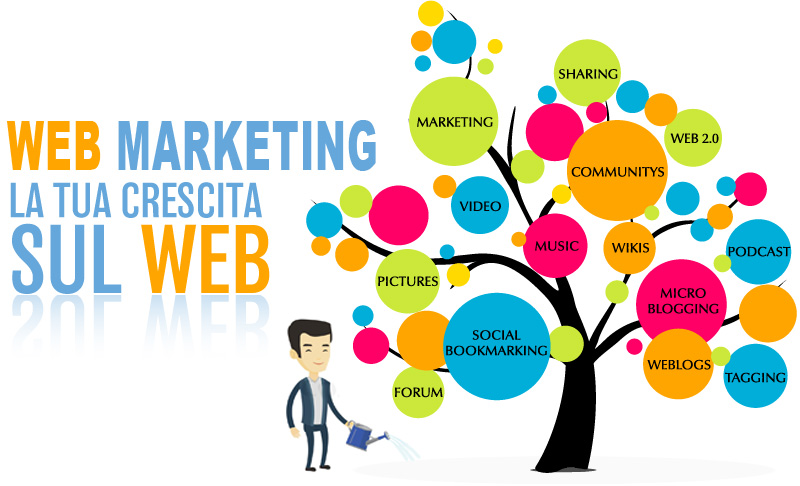 Che differenza c'è tra Web Marketing e Affiliate Marketing?